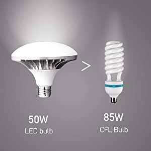 much brighter LED bulb