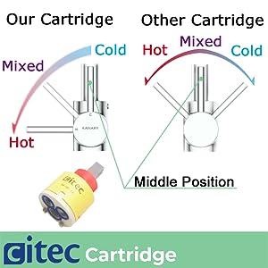 Drip-Free and Energy Saving Ceramic Cartridge