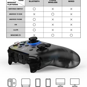 GameSir T4 pro Evolved For Gamers To Fully Enjoy iOS / Android / PC / Switch Games
