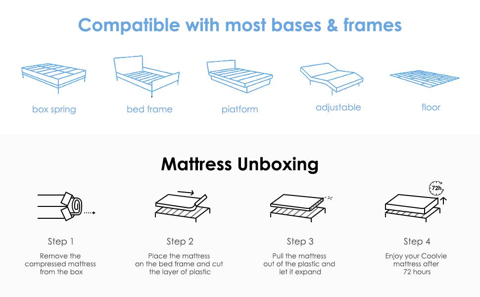 mattress twin,mattress full,mattress queen,