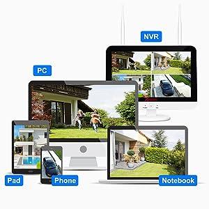 smart cctv camera system