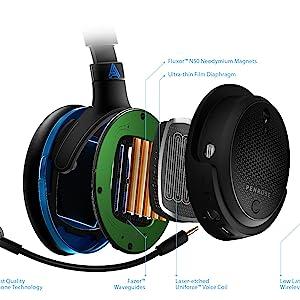 Planar magnetic, speaker, driver, technology