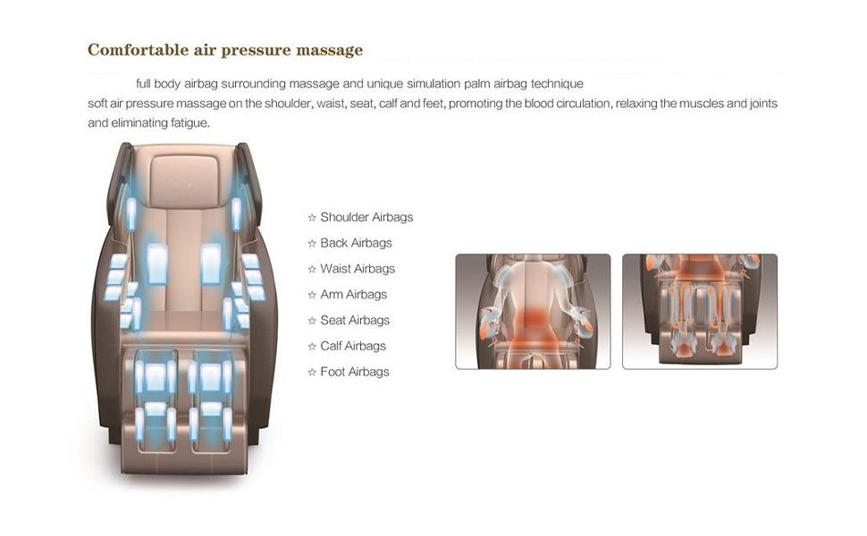 AIRBAG MASSAGE, FULL BODY MASSAGE, SHOULDER MASSAGE, ARM MASSAGE, FOOT MASSAGE, HIP MASSAGE, MASSAGE