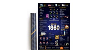 back-in-USA-poster-decoration-decorative-informative-present-gift-anniversary-birthday-retirement
