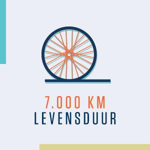 levensduur van 7.000 km