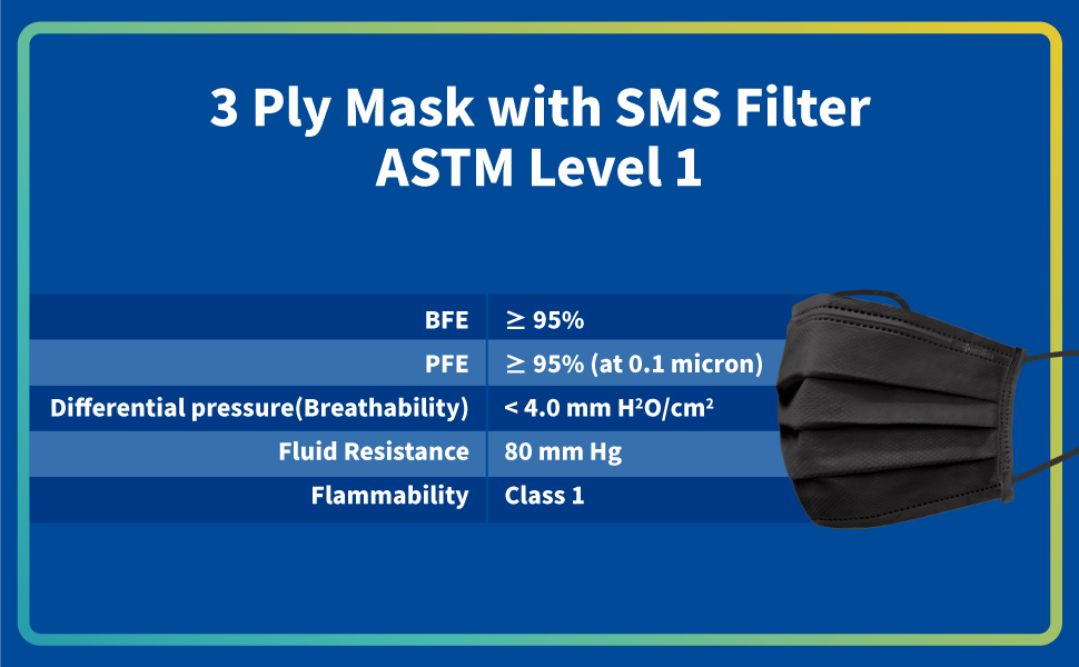3 Ply Mask with SMS Filter ASTM Level 1