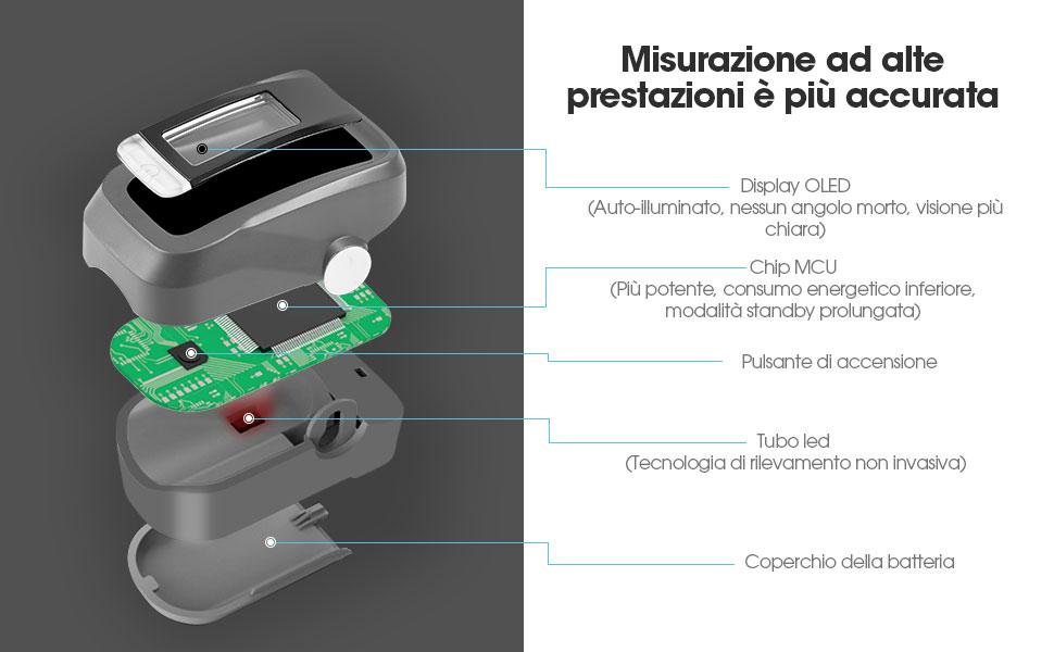 saturimetro-da-dito-pulsossimetro-professionale-c
