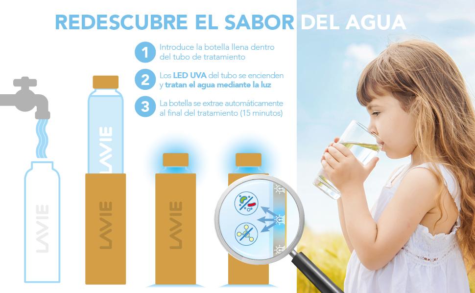 LaVie Premium - Purificador de Agua en Bambú con luz UVA Que Funciona Sin Consumibles. Transforme su Agua del Grifo en Agua Pura y Deliciosa en 15 Minutos. Capacidad 1L: Amazon.es: Hogar