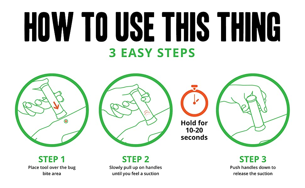 How to use this Thing - 3 easy steps