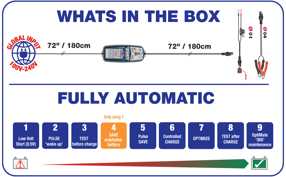 WHATS IN THE BOX/ FULLY AUTOMATIC