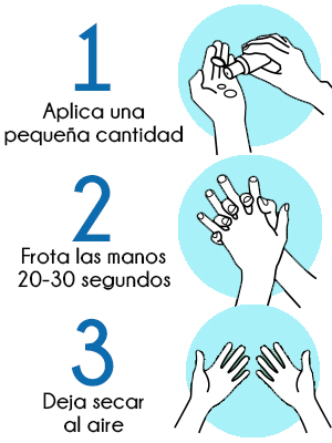 higiene de manos, alcohol de manos, coronavirus, covid-19, desinfección de manos,gel hidroalcohólico