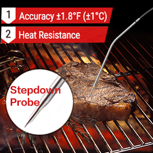 High Accuracy & Heat Resistance &1-3s fast read