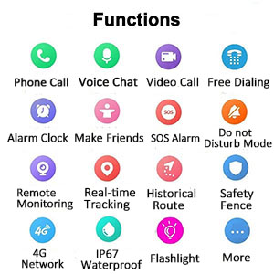 4G Gps Watch functions