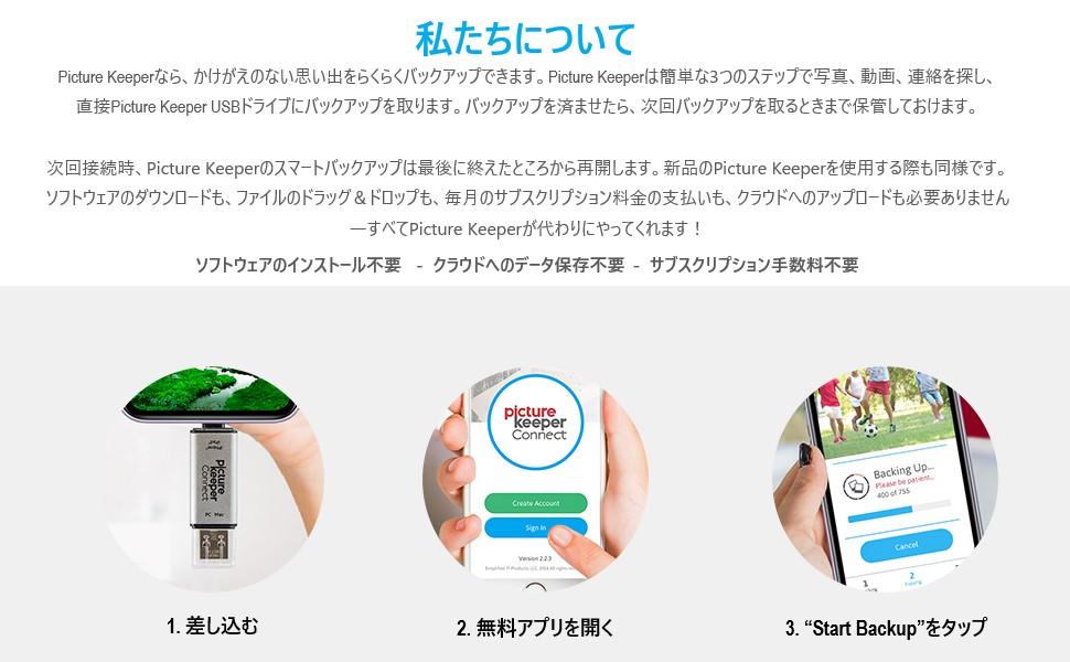 携帯、タブレット、PC用のシンプルな自動写真バックアップ