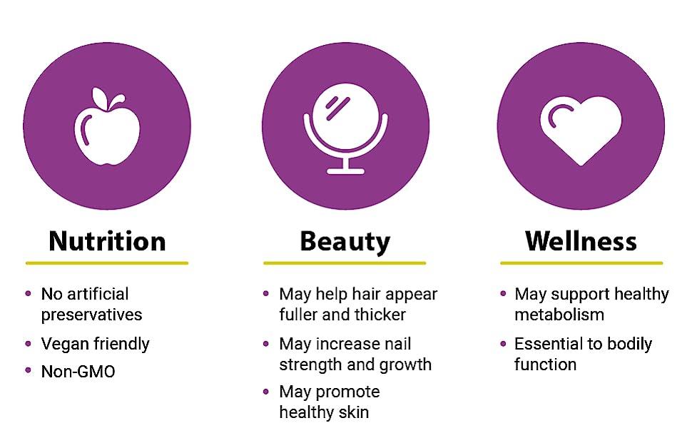 nutrition, beauty, wellness