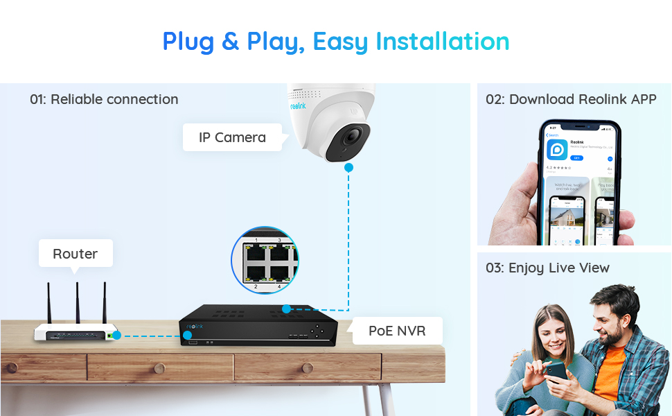 plug & play easy installation
