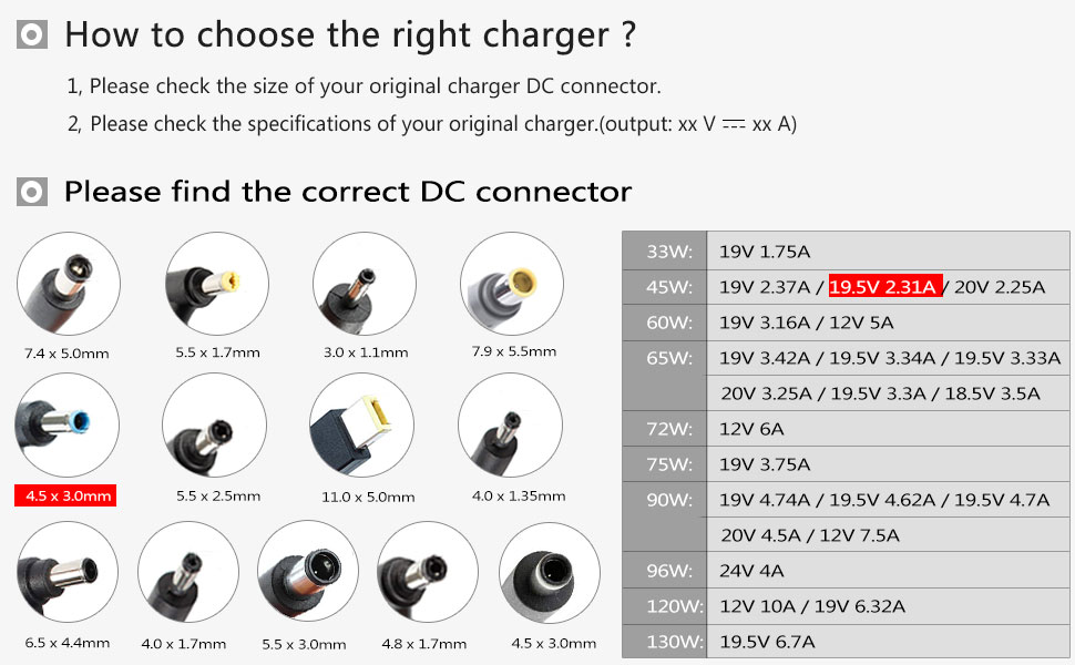 hp 45W charger