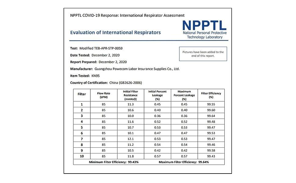 NPPTL test