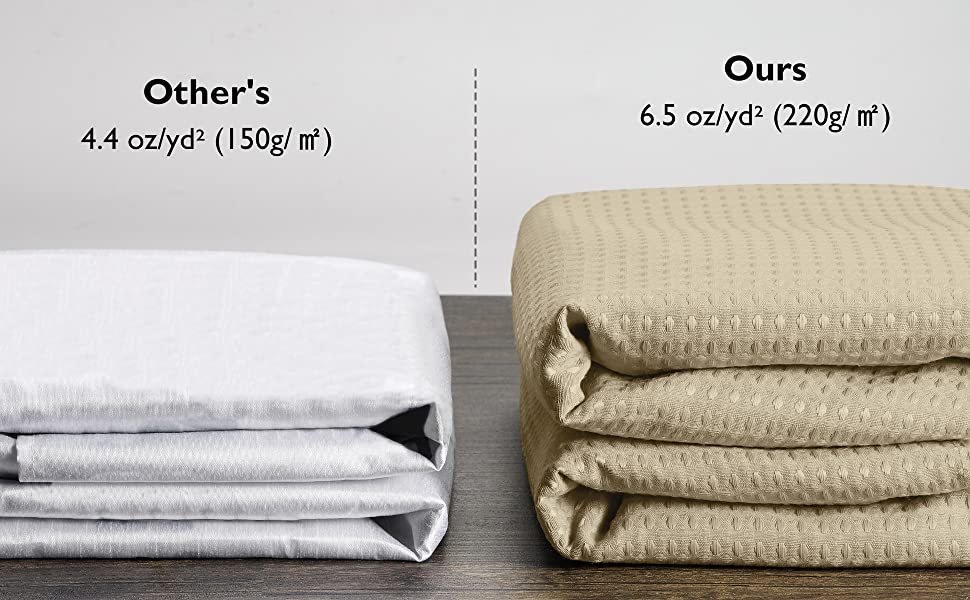 Heavy duty 220GSM Weighted Hem & Replaceable Liner