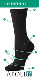 Apolla Shock The Infinite mid calf graduated compression sock Apollo