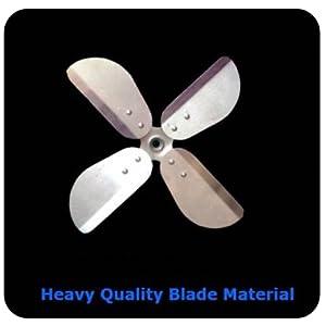 Aerodynamic blade design
