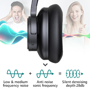 headphone and ANC effect