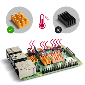 Raspberry Pi 4 Model B Starter Kit 5