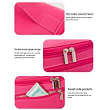 Zipper For Cosmetic Case