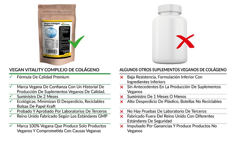 Suplemento De Colágeno Vegano Con Biotina, Liosina, Sílice De Bambú, Zinc, Vitamina C, E, YA Para Piel, Pelo, Uñas, Articulaciones Y Huesos | ...