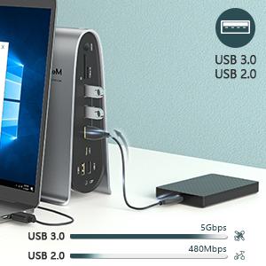 17-in-1 USB 3.0 Docking Station