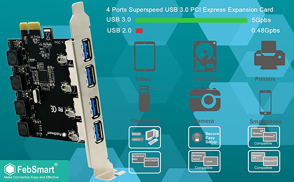 FebSmart 4 Ports USB 3.0 Super Fast 5Gbps PCI Express(PCIe) Expansion Card for Windows Server, XP,7,Vista,8,8.1,10 PCs-Build in Self-Powered ...