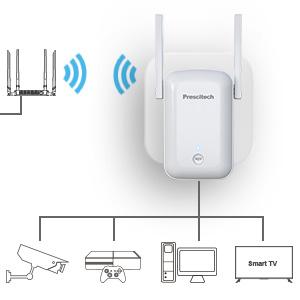 wifi range extender booster