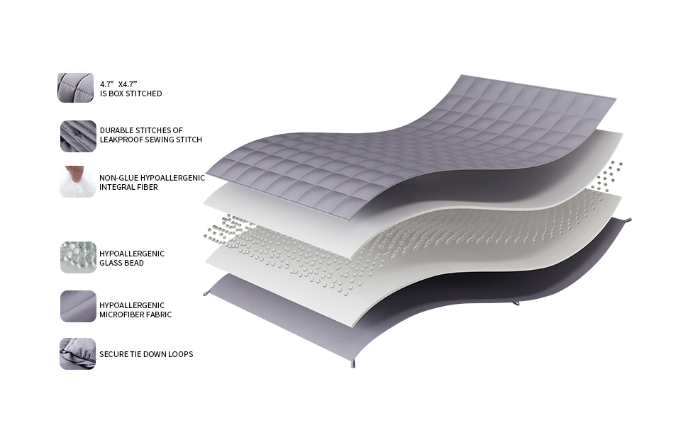 Weighted Blanket for Structure