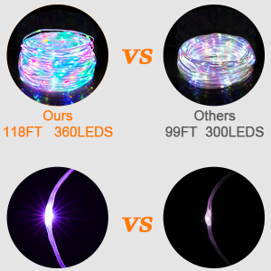 16 multicolored Outdoor String Lights