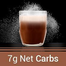 wonderslim low net carbs