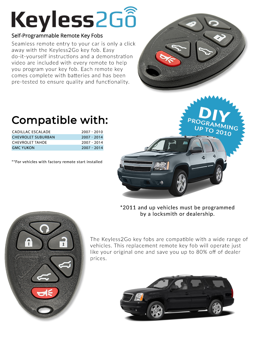 TUPARTS 2 X Keyless Entry Remote Car Key Fob Compatible for 02-06 for B-uick Allure Car Keyless Entry Remote Replacement for 22984996