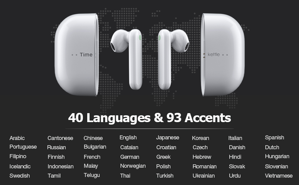 Translators devices for all languages