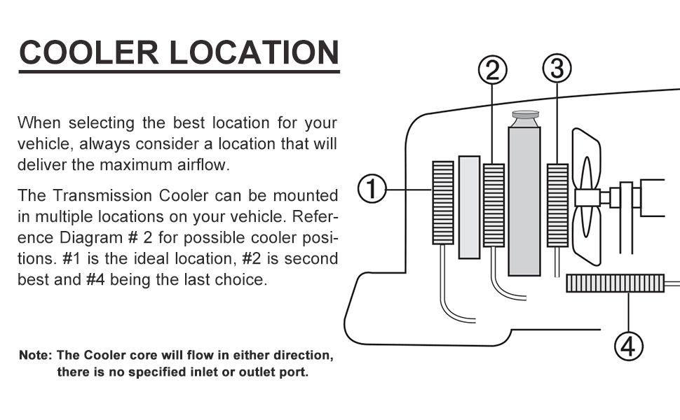 cooler location