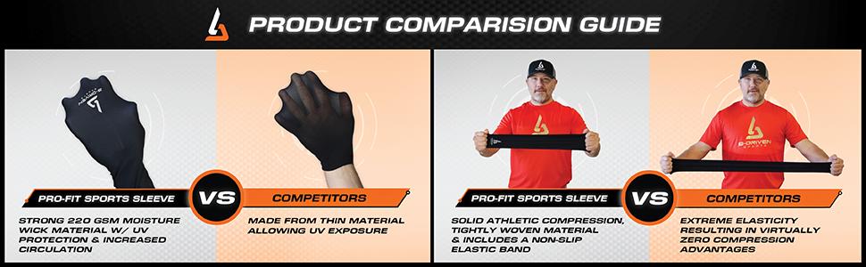 Mexiko 1 Sleeve B-Driven Sports Athletic Sport Kompressions-Armmanschette USA Puerto Rico /& More