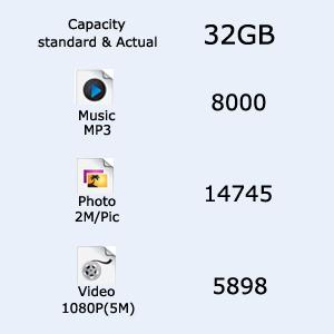 capacity 32GB