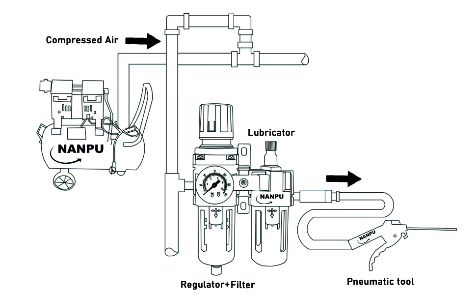 pneumatic  compressed air regulator filter lubricator water trap separator dryer 1/4 3/8 1/2 npt