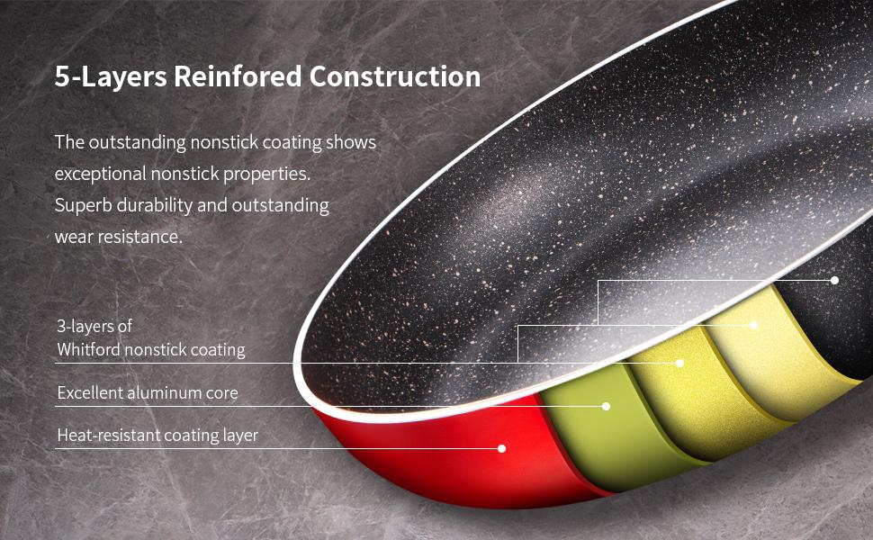 nonstick coating whitford aluminum