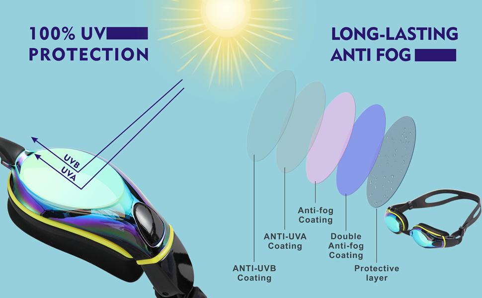 UV protection anti fog swim glasses