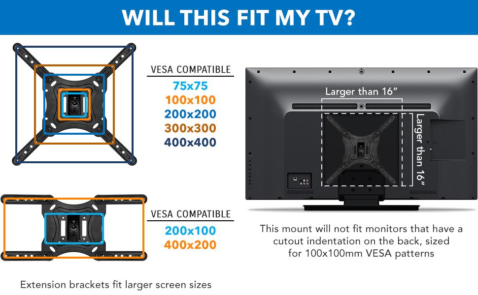 Will this fit my TV? VESA