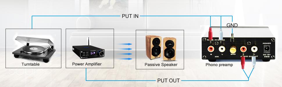 Connect turntable/power amplifier/passive speaker