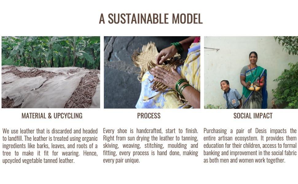 sustainable model