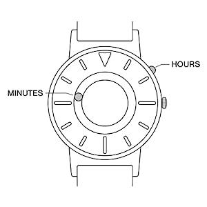 Bradley Timepiece Diagram