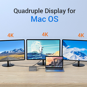 Multi display docking station for Apple MacOS Macbook Pro Air