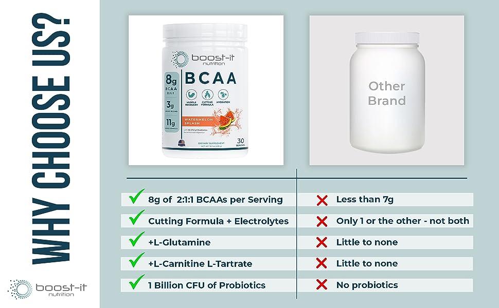 BCAA Comparison