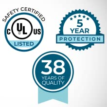 Third-party certified by UL, 5 Year Protection, 38 years of quality